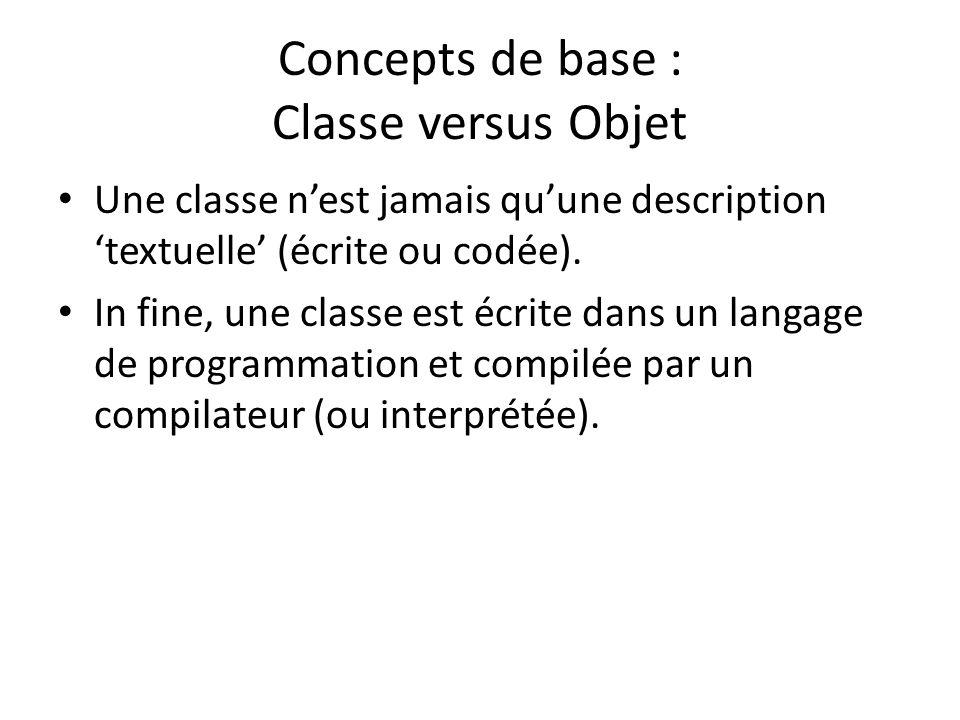 Concepts de base : Classe versus Objet Une classe nest jamais quune description textuelle (écrite ou codée).