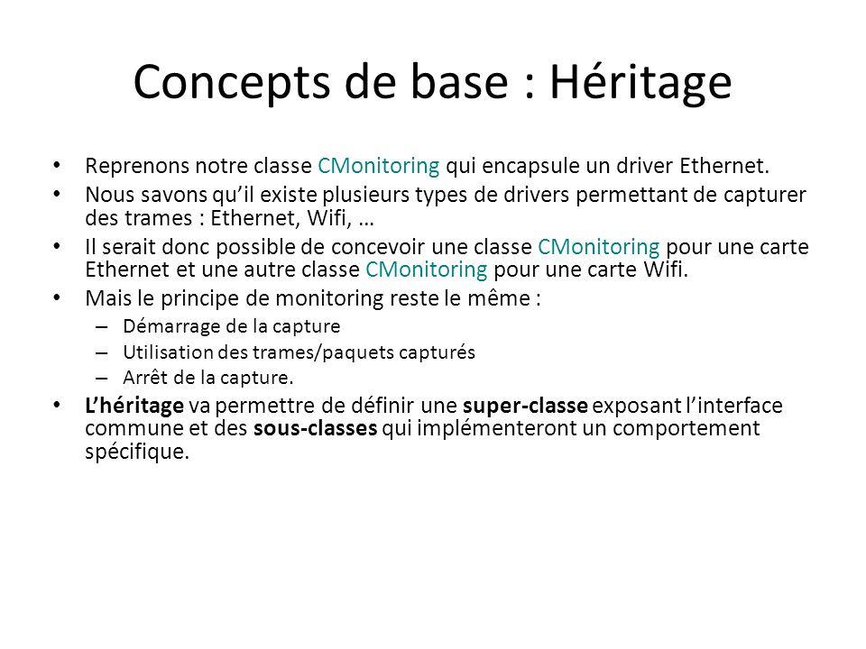 Concepts de base : Héritage Reprenons notre classe CMonitoring qui encapsule un driver Ethernet.
