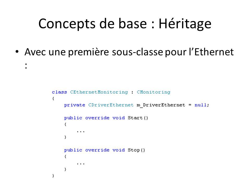 Concepts de base : Héritage Avec une première sous-classe pour lEthernet :