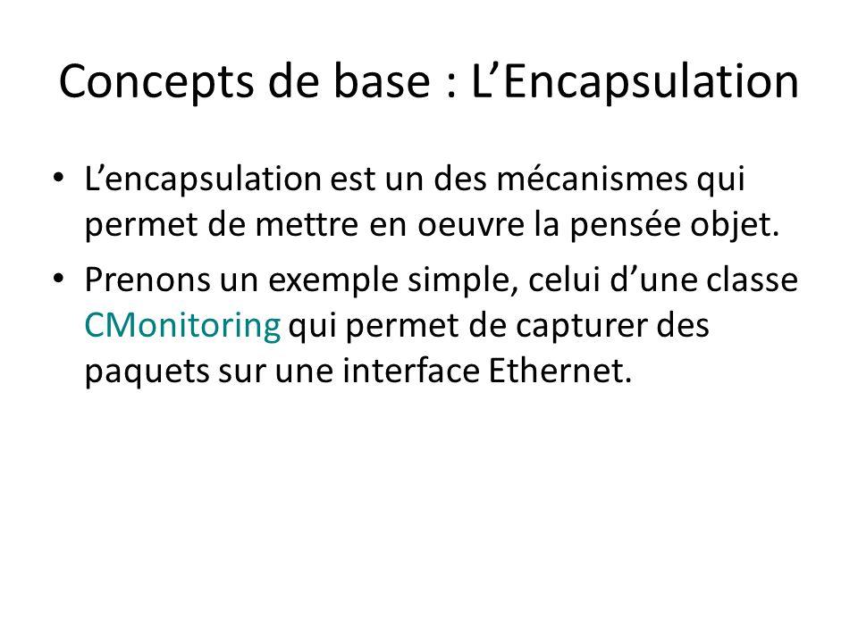 Concepts de base : LEncapsulation Lencapsulation est un des mécanismes qui permet de mettre en oeuvre la pensée objet.
