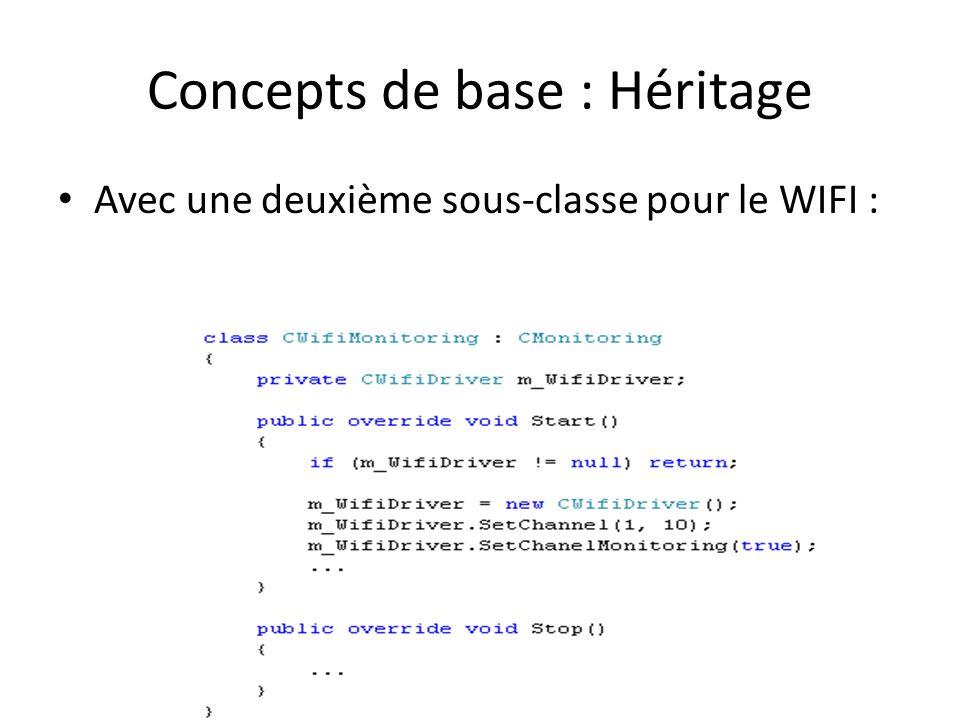 Concepts de base : Héritage Avec une deuxième sous-classe pour le WIFI :