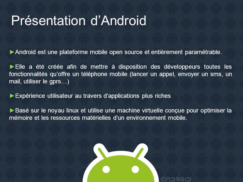 Android est une plateforme mobile open source et entièrement paramétrable. Elle a été créée afin de mettre à disposition des développeurs toutes les f