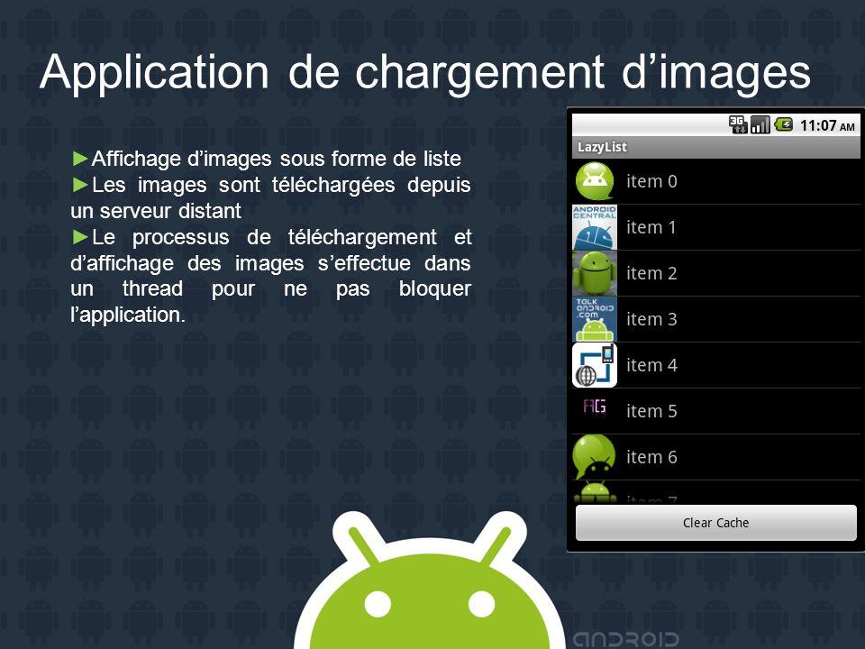 Application de chargement dimages Affichage dimages sous forme de liste Les images sont téléchargées depuis un serveur distant Le processus de télécha