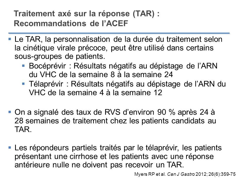 Le TAR, la personnalisation de la durée du traitement selon la cinétique virale précoce, peut être utilisé dans certains sous-groupes de patients. Boc