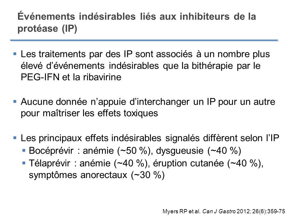 Les traitements par des IP sont associés à un nombre plus élevé dévénements indésirables que la bithérapie par le PEG-IFN et la ribavirine Aucune donn