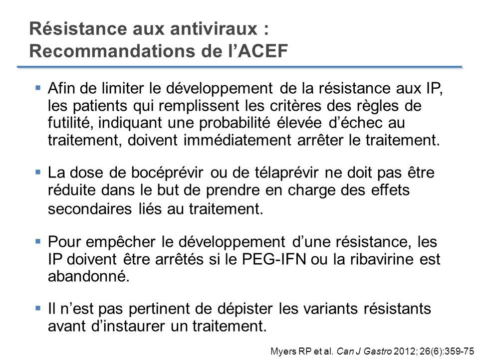 Afin de limiter le développement de la résistance aux IP, les patients qui remplissent les critères des règles de futilité, indiquant une probabilité