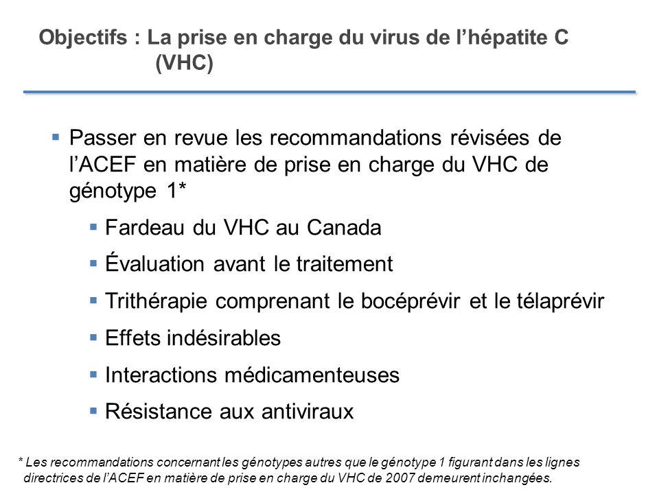 Le fardeau du VHC au Canada Fardeau important sur les plans médical et économique Séroprévalence méconnue Groupe à risquePopulationPrévalence Cas prévalents Proportion des cas Utilisateurs de drogues injectables, total 268 20052 %140 00058 % Utilisateurs actuels de drogues injectables 84 40062 %52 50022 % Anciens utilisateurs de drogues injectables 183 80048 %87 50036 % Transfusés3 325 7000,8 %25 90011 % Hémophiles2 20040 %9000,4 % Autre27 624 3000,27 %75 80031 % Total31 220 5000,8 %243 000100 % Remis, RS.