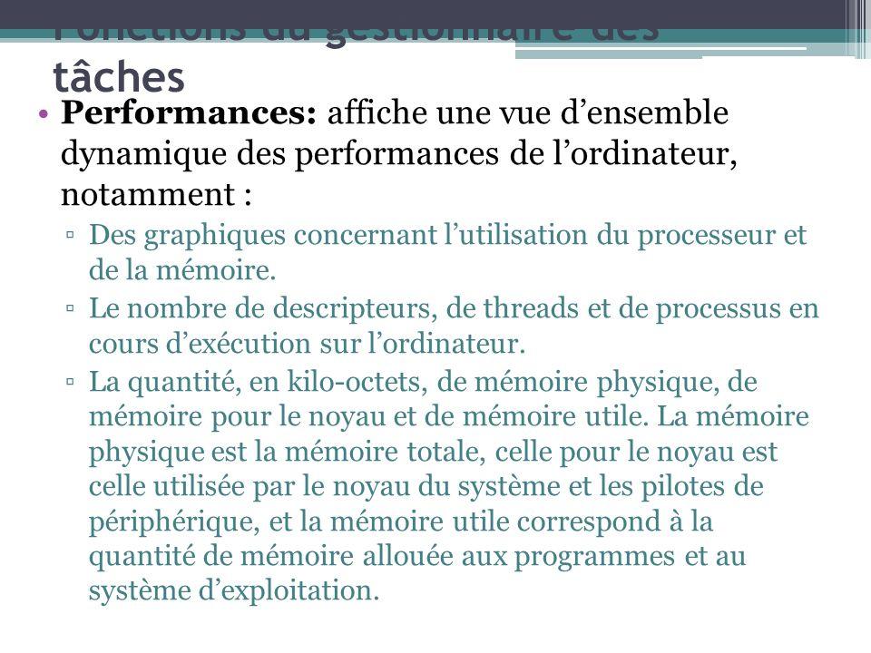 Fonctions du gestionnaire des tâches Performances: affiche une vue densemble dynamique des performances de lordinateur, notamment : Des graphiques con