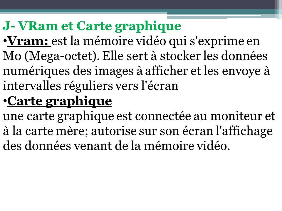 J- VRam et Carte graphique Vram: est la mémoire vidéo qui s'exprime en Mo (Mega-octet). Elle sert à stocker les données numériques des images à affich