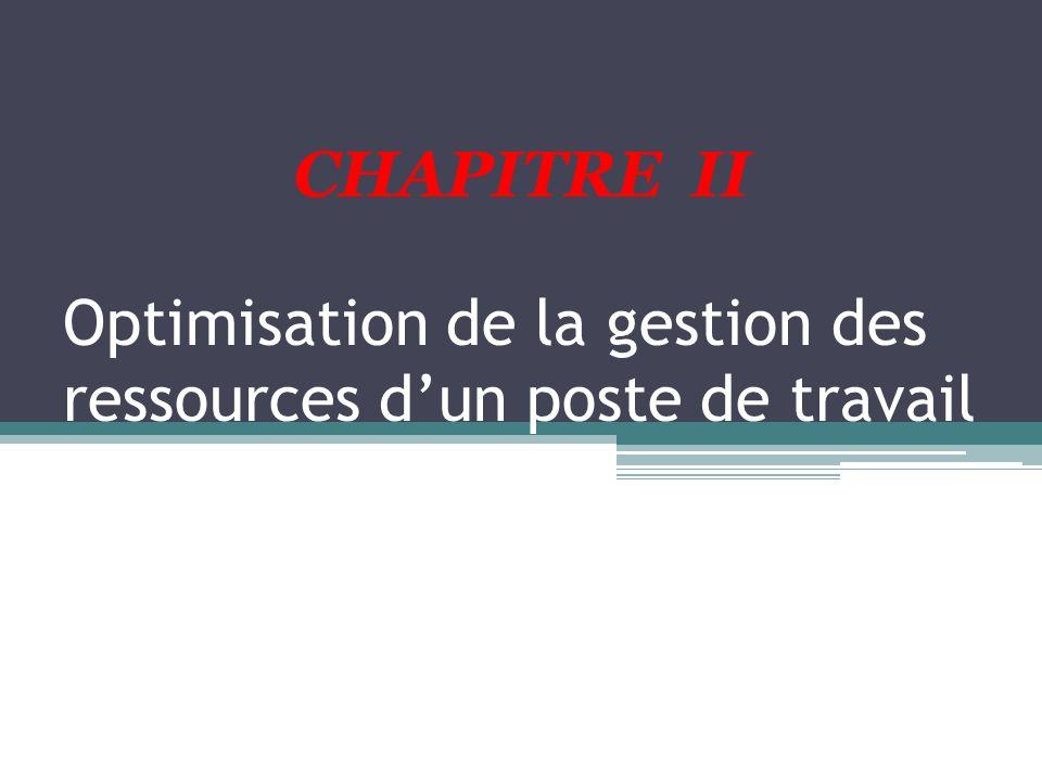 Optimisation de la gestion des ressources dun poste de travail CHAPITRE II