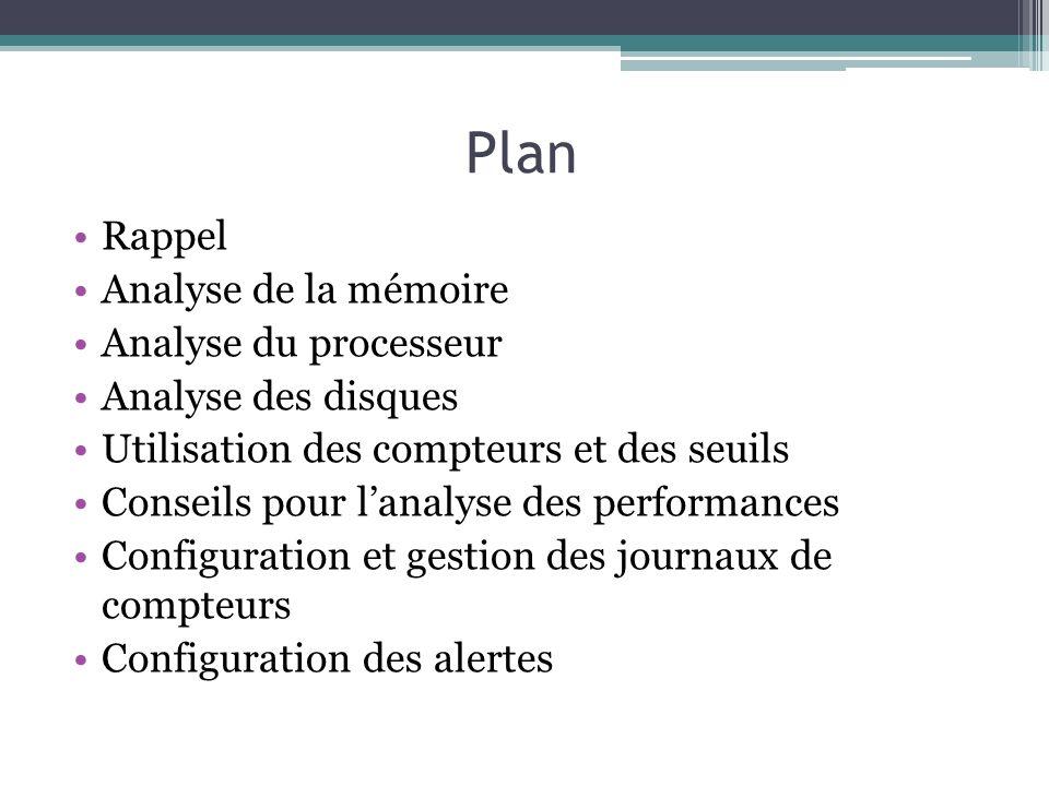 Plan Rappel Analyse de la mémoire Analyse du processeur Analyse des disques Utilisation des compteurs et des seuils Conseils pour lanalyse des perform