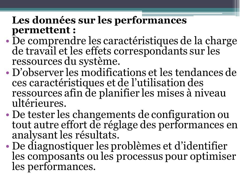 Les données sur les performances permettent : De comprendre les caractéristiques de la charge de travail et les effets correspondants sur les ressourc
