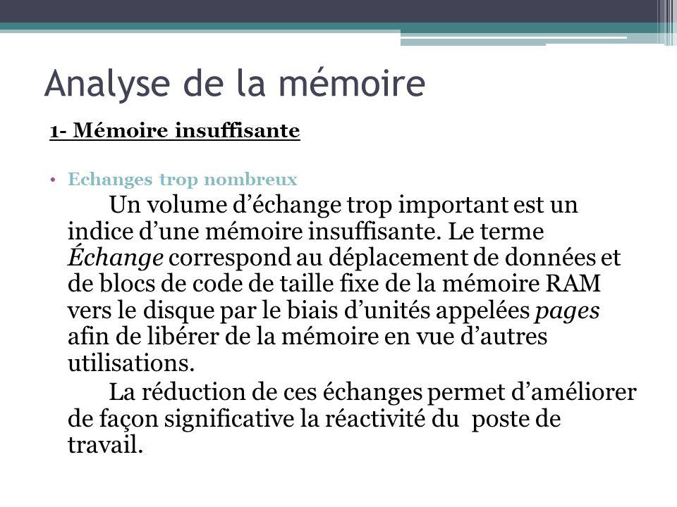 1- Mémoire insuffisante Echanges trop nombreux Un volume déchange trop important est un indice dune mémoire insuffisante. Le terme Échange correspond