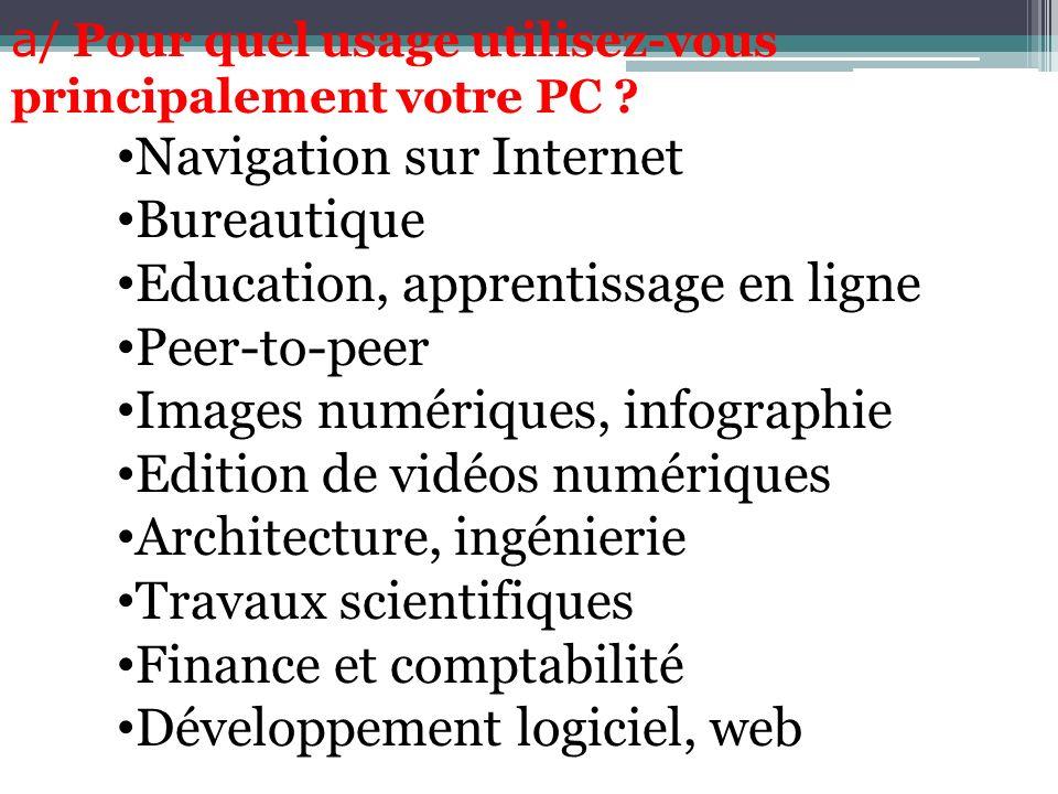 a/ Pour quel usage utilisez-vous principalement votre PC ? Navigation sur Internet Bureautique Education, apprentissage en ligne Peer-to-peer Images n