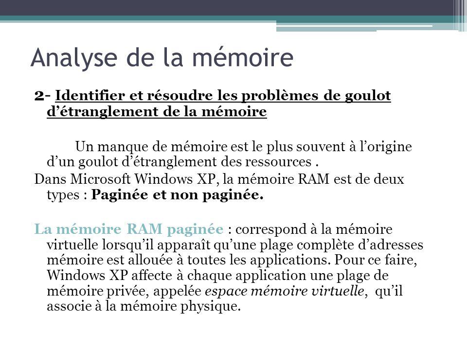 2- Identifier et résoudre les problèmes de goulot détranglement de la mémoire Un manque de mémoire est le plus souvent à lorigine dun goulot détrangle