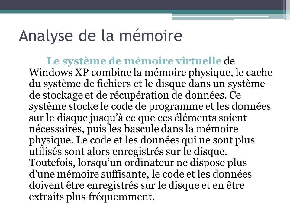 Le système de mémoire virtuelle de Windows XP combine la mémoire physique, le cache du système de fichiers et le disque dans un système de stockage et
