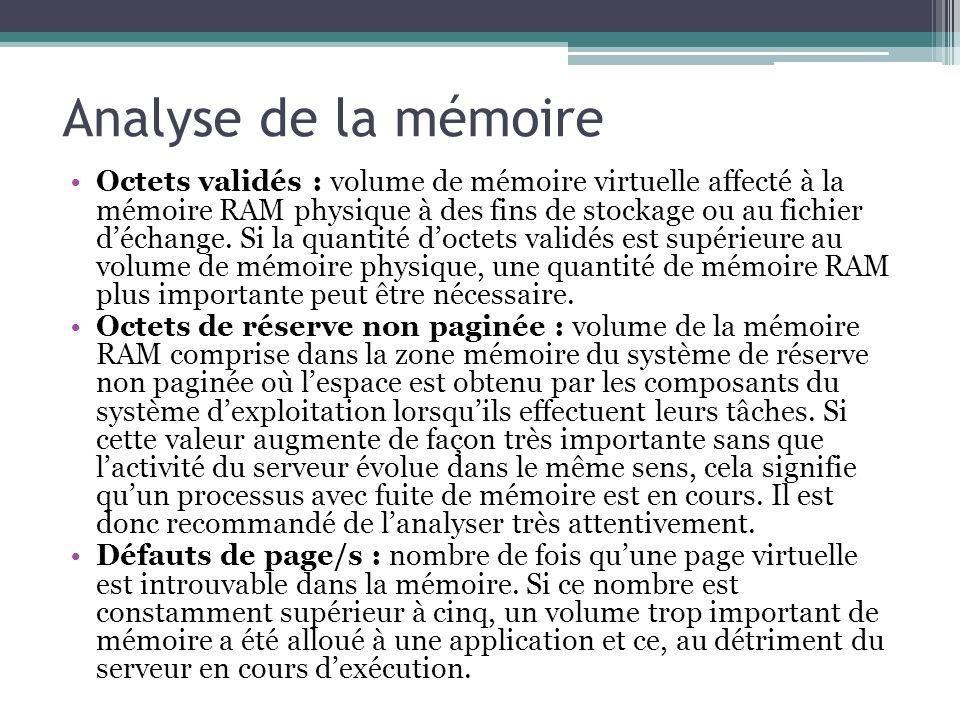 Octets validés : volume de mémoire virtuelle affecté à la mémoire RAM physique à des fins de stockage ou au fichier déchange. Si la quantité doctets v