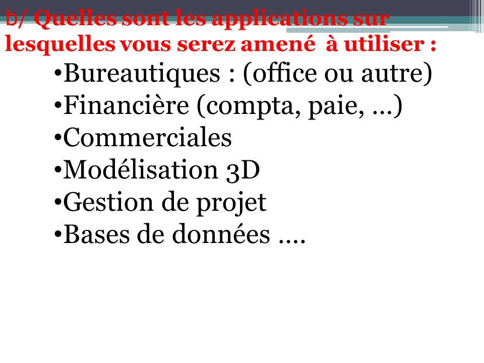 4- Configuration dune alerte: 1.