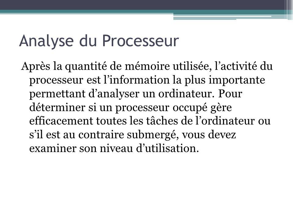 Analyse du Processeur Après la quantité de mémoire utilisée, lactivité du processeur est linformation la plus importante permettant danalyser un ordin
