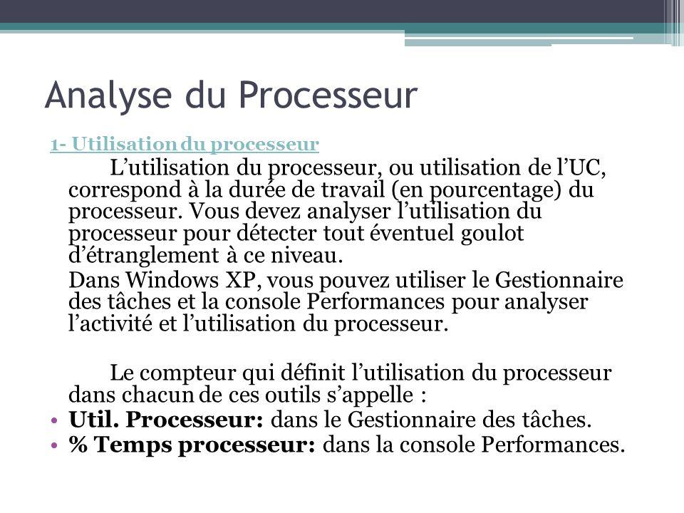 Analyse du Processeur 1- Utilisation du processeur Lutilisation du processeur, ou utilisation de lUC, correspond à la durée de travail (en pourcentage