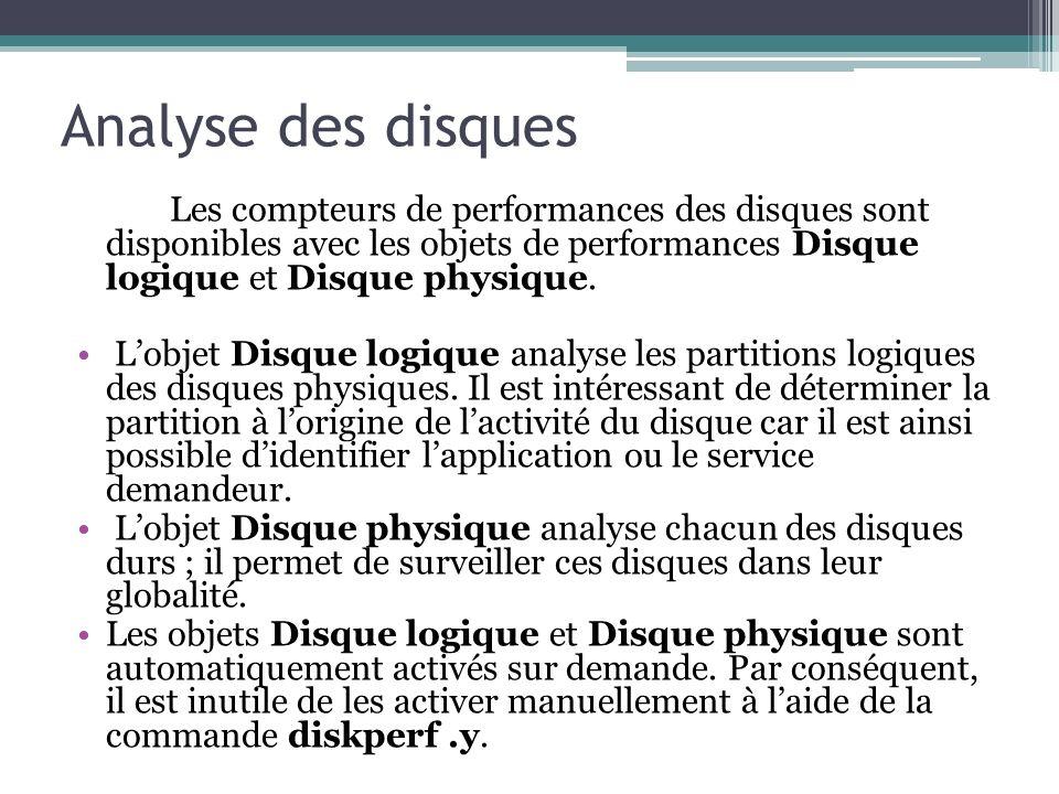 Les compteurs de performances des disques sont disponibles avec les objets de performances Disque logique et Disque physique. Lobjet Disque logique an
