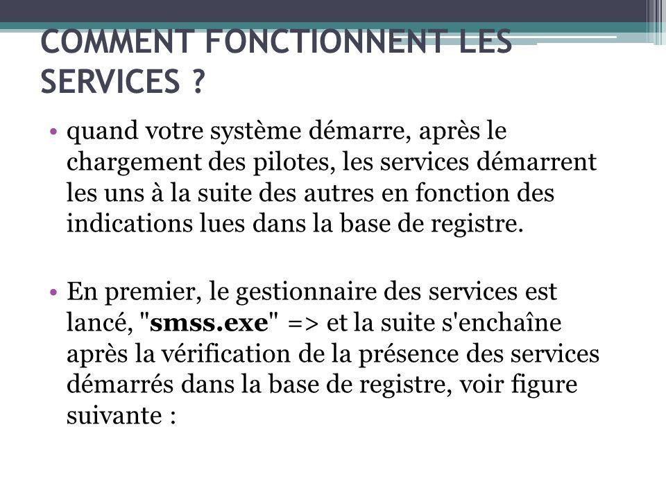 COMMENT FONCTIONNENT LES SERVICES ? quand votre système démarre, après le chargement des pilotes, les services démarrent les uns à la suite des autres