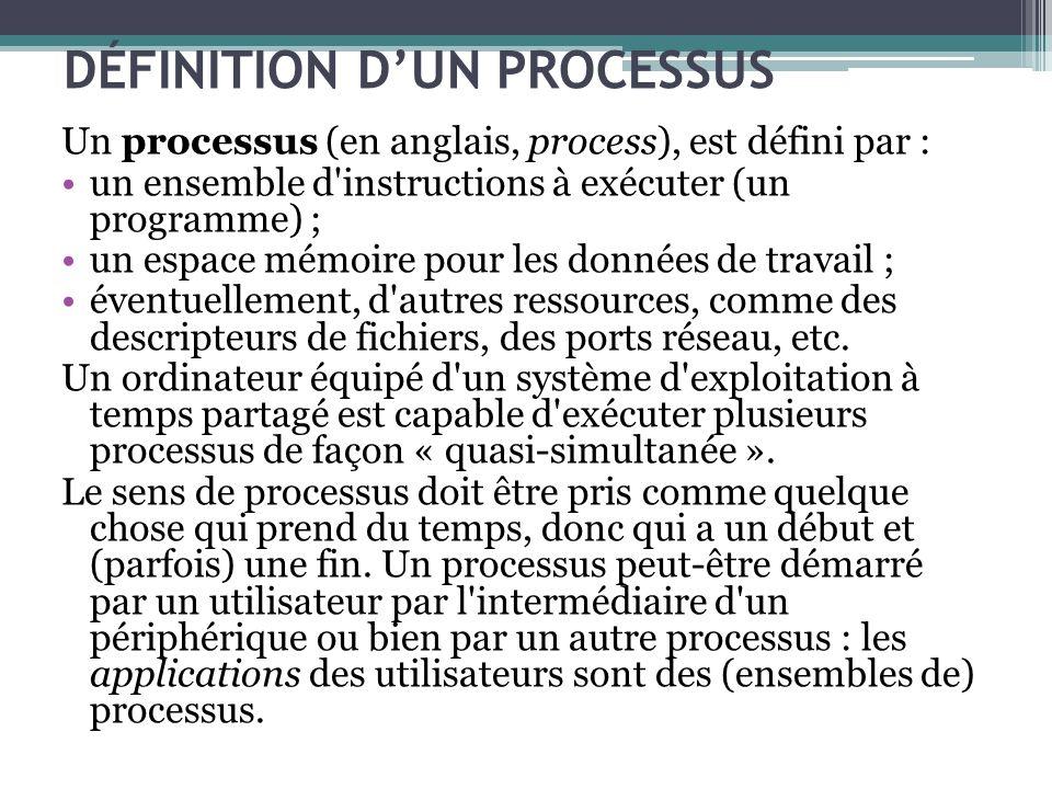DÉFINITION DUN PROCESSUS Un processus (en anglais, process), est défini par : un ensemble d'instructions à exécuter (un programme) ; un espace mémoire