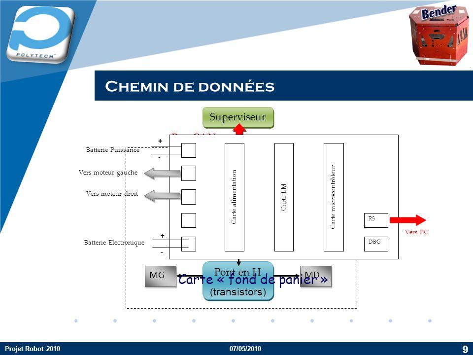 Company LOGO Chemin de données Superviseur C MC80C592 C MC80C592 LM629 Pont en H (transistors) Pont en H (transistors) MD MG Bus CAN Vers PC Vers mote