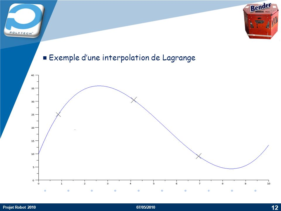 Company LOGO Exemple dune interpolation de Lagrange 12 Projet Robot 201007/05/2010