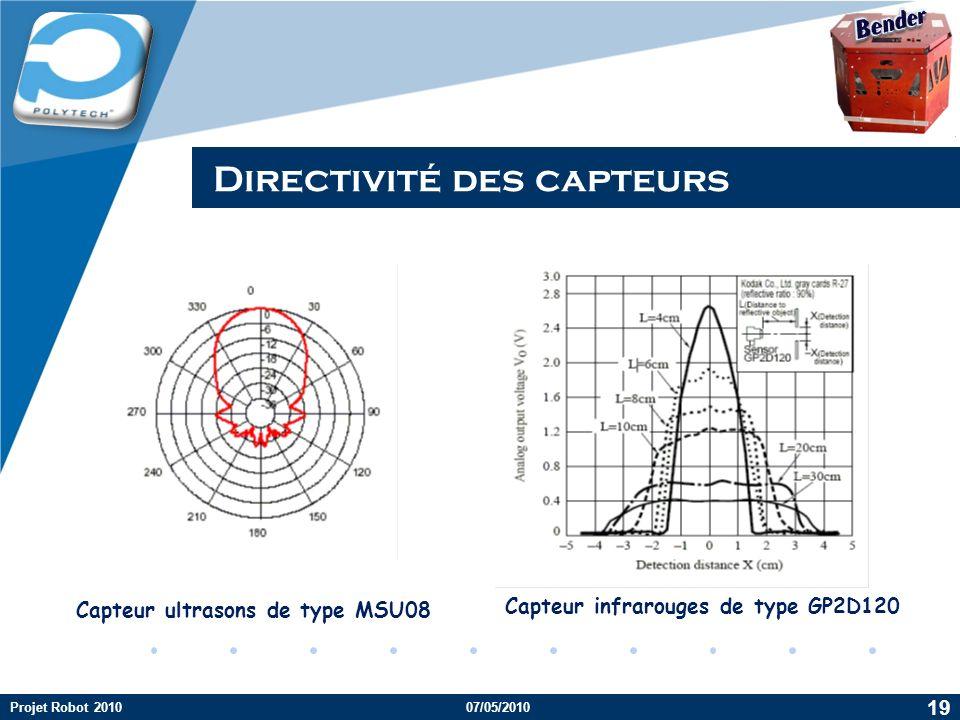 Company LOGO Directivité des capteurs Capteur ultrasons de type MSU08 Capteur infrarouges de type GP2D120 Projet Robot 201007/05/2010 19