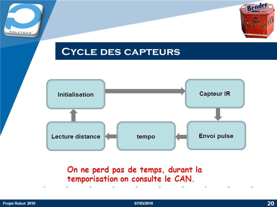 Company LOGO Cycle des capteurs On ne perd pas de temps, durant la temporisation on consulte le CAN. Projet Robot 201007/05/2010 20 Initialisation Cap