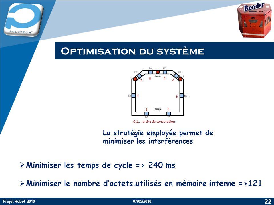 Company LOGO Optimisation du système Projet Robot 201007/05/2010 22 Minimiser les temps de cycle => 240 ms Minimiser le nombre doctets utilisés en mémoire interne =>121 La stratégie employée permet de minimiser les interférences