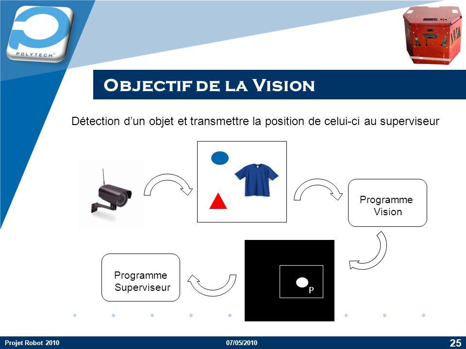 Company LOGO Objectif de la Vision 25 Projet Robot 201007/05/2010 Programme Vision P Programme Superviseur Détection dun objet et transmettre la position de celui-ci au superviseur