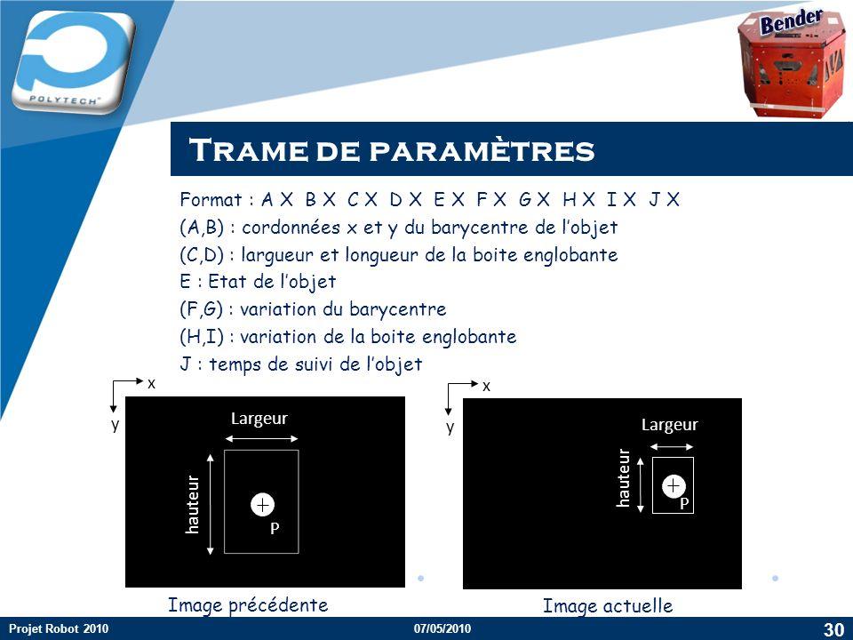 Company LOGO Format : A X B X C X D X E X F X G X H X I X J X (A,B) : cordonnées x et y du barycentre de lobjet (C,D) : largueur et longueur de la boite englobante E : Etat de lobjet (F,G) : variation du barycentre (H,I) : variation de la boite englobante J : temps de suivi de lobjet 30 Projet Robot 2010 Image précédente Image actuelle x y x y Largeur hauteur P P Largeur hauteur Trame de paramètres 07/05/2010