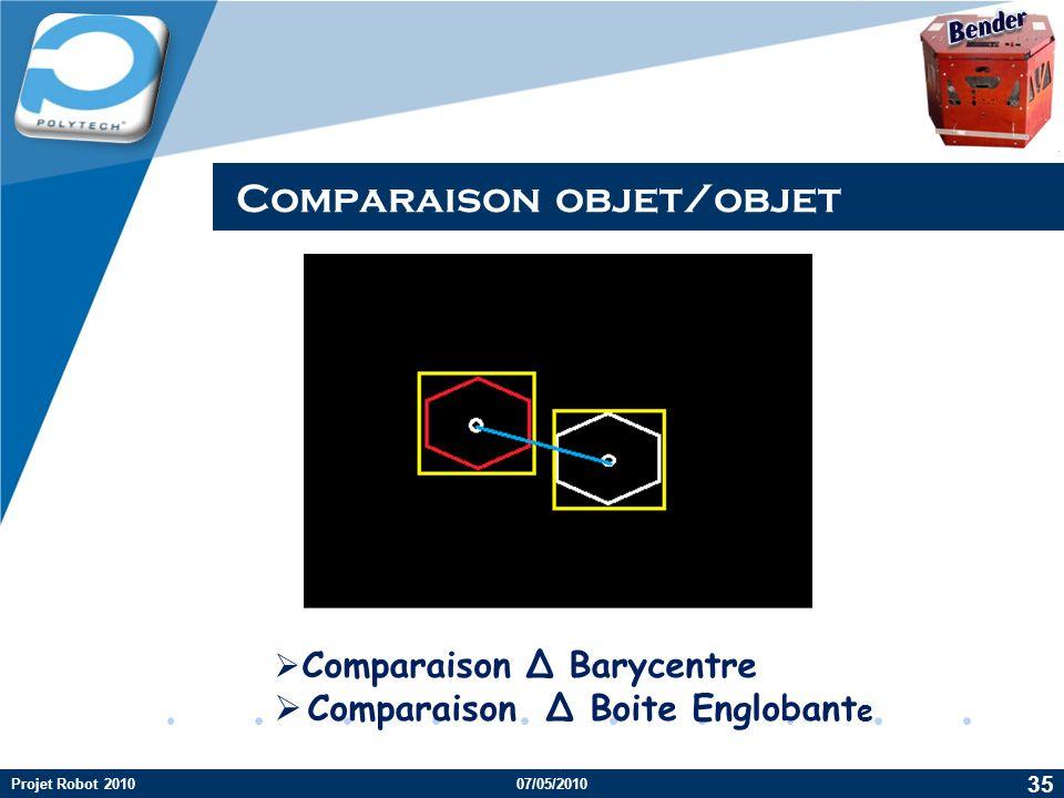 Company LOGO Comparaison objet/objet Projet Robot 201007/05/2010 35 Comparaison Barycentre Comparaison Boite Englobant e