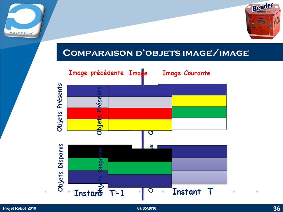 Company LOGO Comparaison dobjets image/image Projet Robot 201007/05/2010 36 Image Courante Image précédente Instant T-1 Instant T Objets Présents Obje