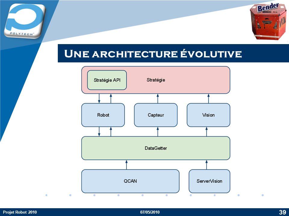 Company LOGO Une architecture évolutive 39 Projet Robot 201007/05/2010