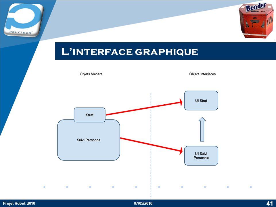 Company LOGO Linterface graphique 41 Projet Robot 201007/05/2010