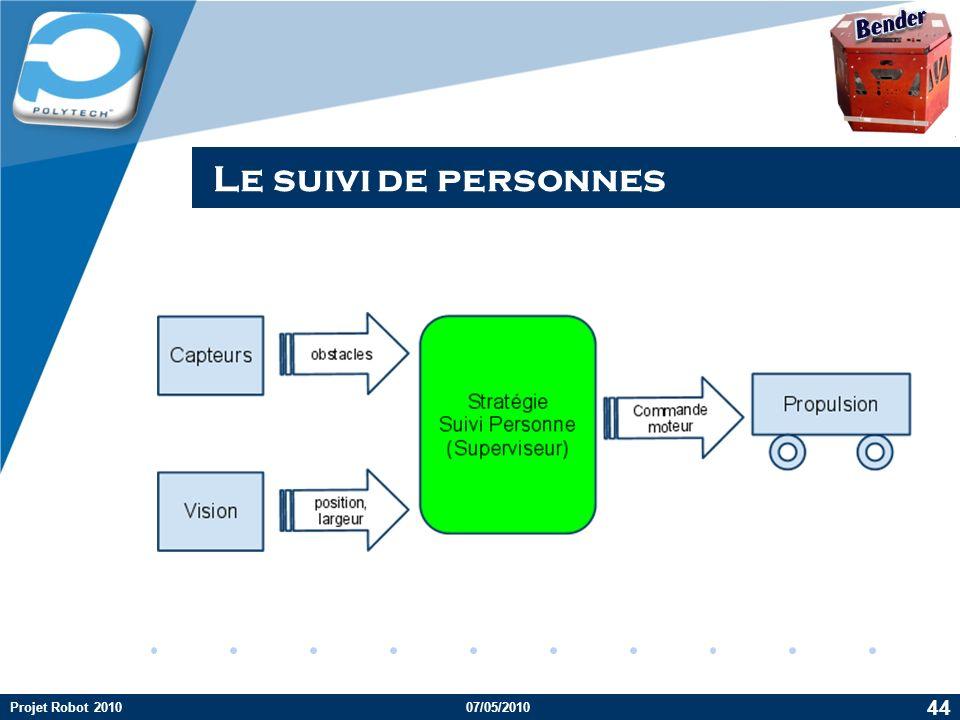 Company LOGO Le suivi de personnes 44 Projet Robot 201007/05/2010