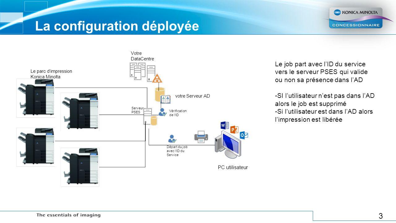 3 La configuration déployée Le job part avec lID du service vers le serveur PSES qui valide ou non sa présence dans lAD -SI lutilisateur nest pas dans