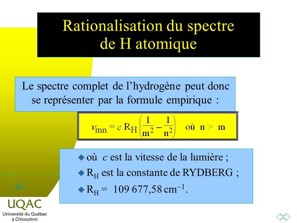 h Le spectre complet de lhydrogène peut donc se représenter par la formule empirique : u où c est la vitesse de la lumière ; u R H est la constante de RYDBERG ; R H = 109 677,58 cm 1.