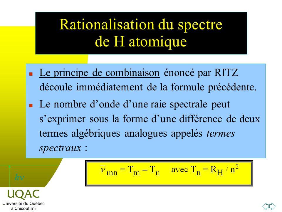 h n Le principe de combinaison énoncé par RITZ découle immédiatement de la formule précédente.