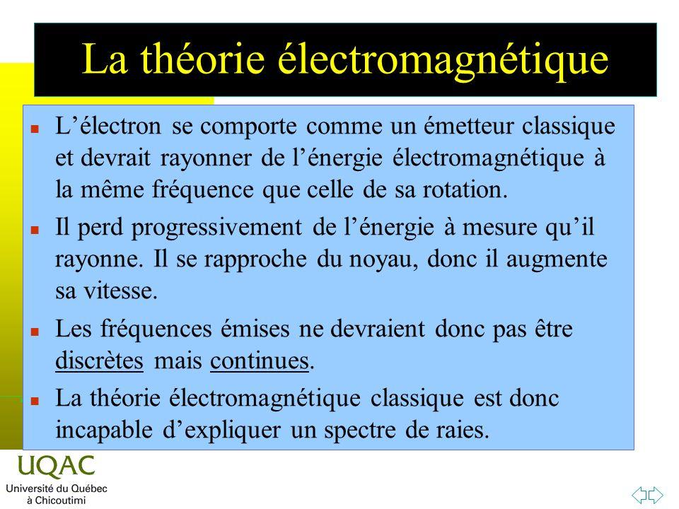 h La théorie électromagnétique n Lélectron se comporte comme un émetteur classique et devrait rayonner de lénergie électromagnétique à la même fréquence que celle de sa rotation.