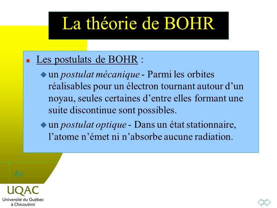 h La théorie de BOHR n Les postulats de BOHR : u un postulat mécanique - Parmi les orbites réalisables pour un électron tournant autour dun noyau, seules certaines dentre elles formant une suite discontinue sont possibles.