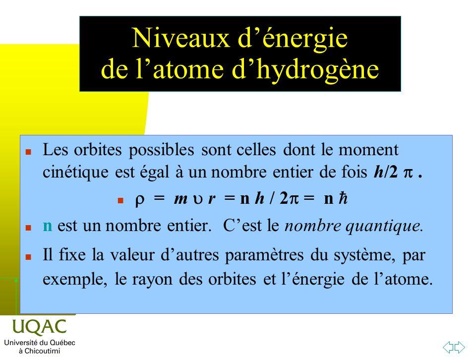 h Les orbites possibles sont celles dont le moment cinétique est égal à un nombre entier de fois h/2.