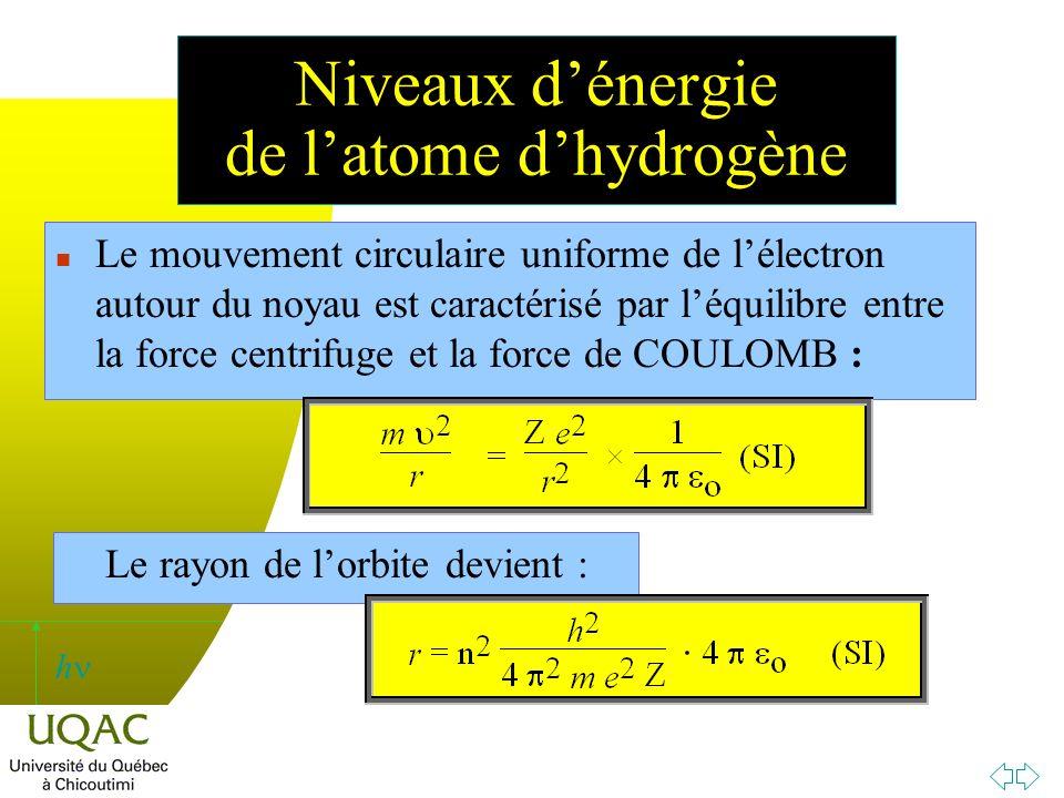 h n Le mouvement circulaire uniforme de lélectron autour du noyau est caractérisé par léquilibre entre la force centrifuge et la force de COULOMB : Le rayon de lorbite devient :