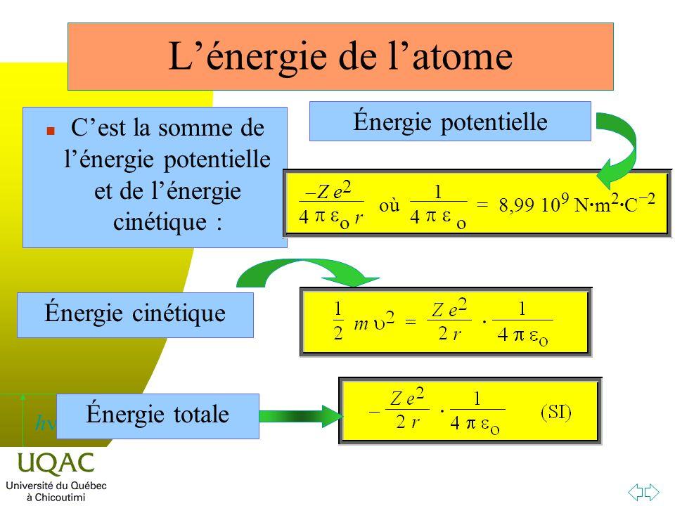 h Lénergie de latome n Cest la somme de lénergie potentielle et de lénergie cinétique : Énergie totale Énergie potentielle Énergie cinétique