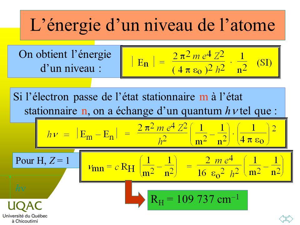 h Lénergie dun niveau de latome On obtient lénergie dun niveau : R H = 109 737 cm 1 Si lélectron passe de létat stationnaire m à létat stationnaire n, on a échange dun quantum h tel que : Pour H, Z = 1