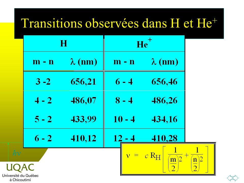 h Transitions observées dans H et He +