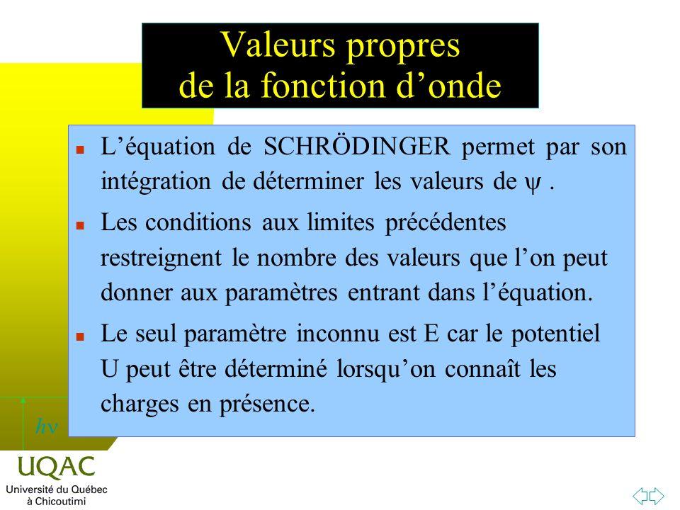 h Léquation de SCHRÖDINGER permet par son intégration de déterminer les valeurs de.
